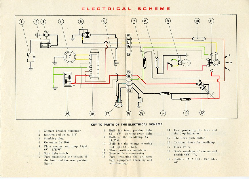 ducati single wiring harness uk   31 wiring diagram images